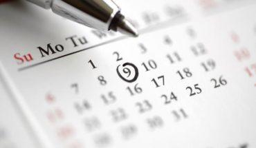 τι σημαίνει η ημερομηνία γέννησής