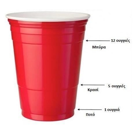 πλαστικά ποτήρια μιας χρήσης έχουν γραμμές 2